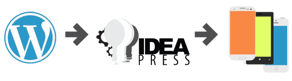 IdeaPress converts WordPress apps into iOS, Android and Windows Phone apps