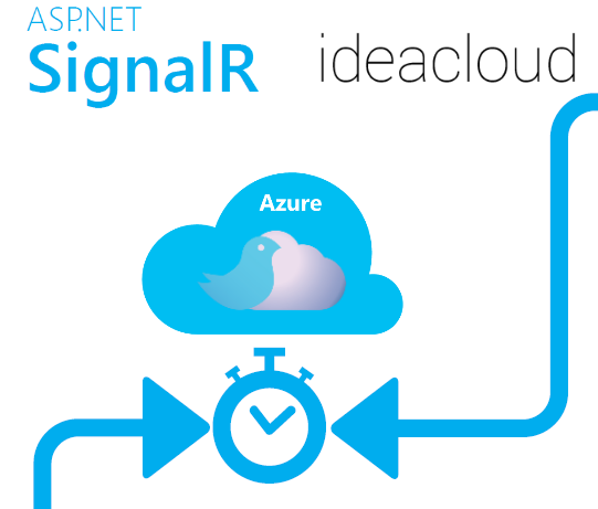 SignalR with IdeaCloud